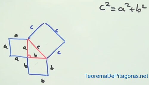demostracion teorema pitagoras