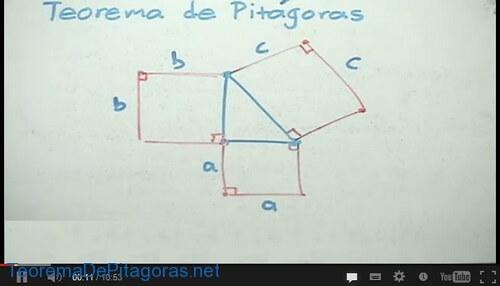 video teorema pitagoras