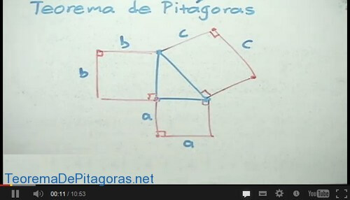 video teorema pitagoras