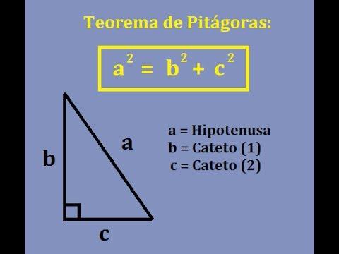 Formula del teorema de Pitágoras