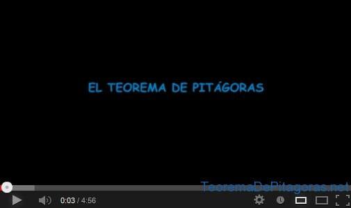 conceptos teorema pitagoras