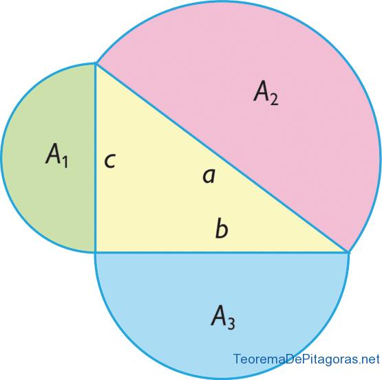 teorema de pitagoras formula